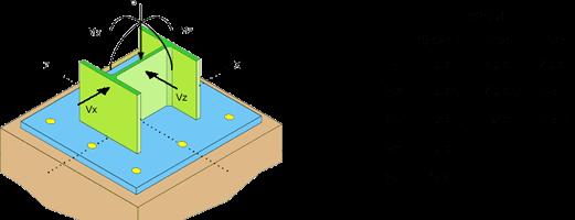 biaxial-base-plate-loads