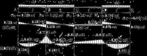 continuous-beam-diagrams
