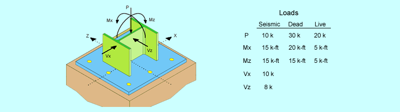 biaxial-base-plate-example